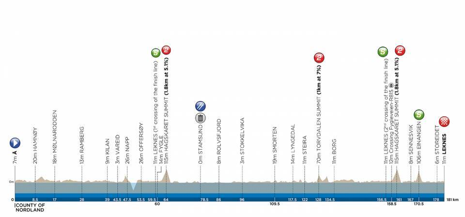 UCI Europe Tour - Page 42 Ad8f9