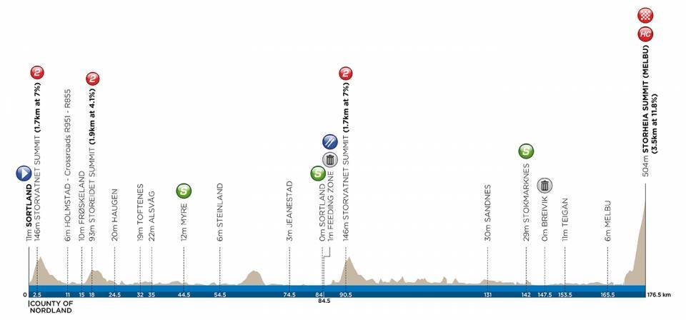 UCI Europe Tour - Page 42 D1152