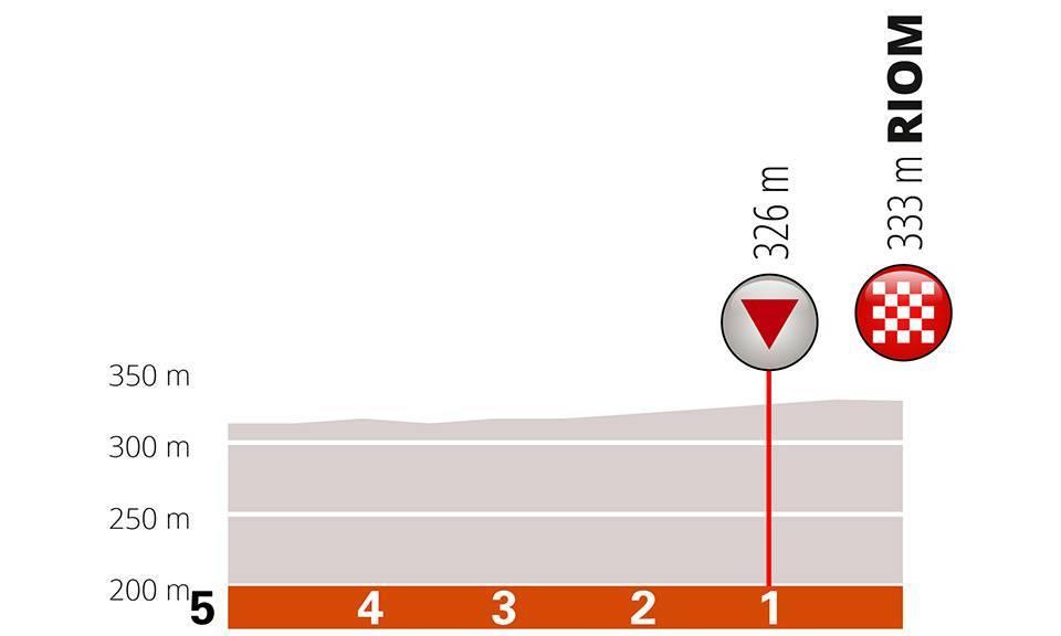 Critérium du Dauphiné 2019 Dbe29