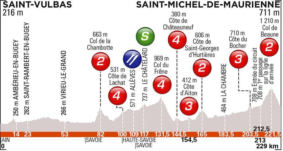 Critérium du Dauphiné - Page 4 6e14b