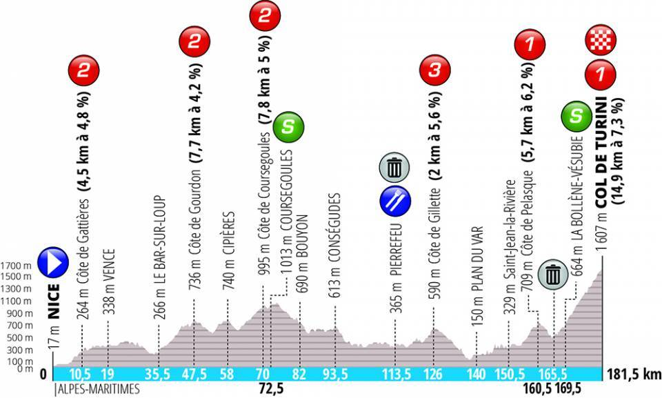 Paris-Nice E33dd
