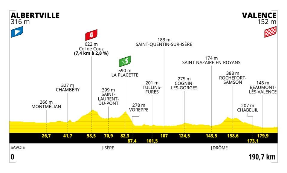 c1b9a - Tour de Francia: Eslovenia vs INEOS