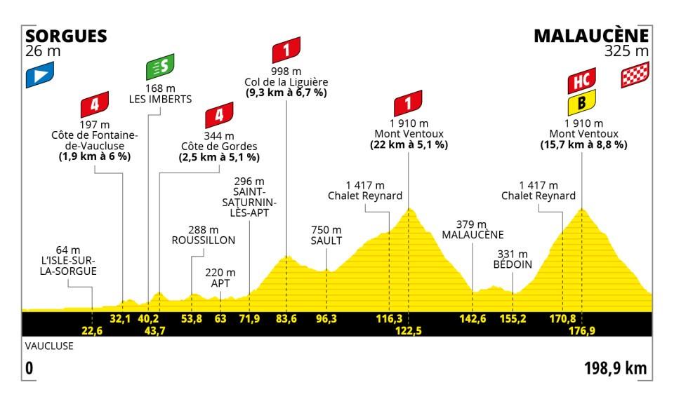316f2 - Tour de Francia: Eslovenia vs INEOS