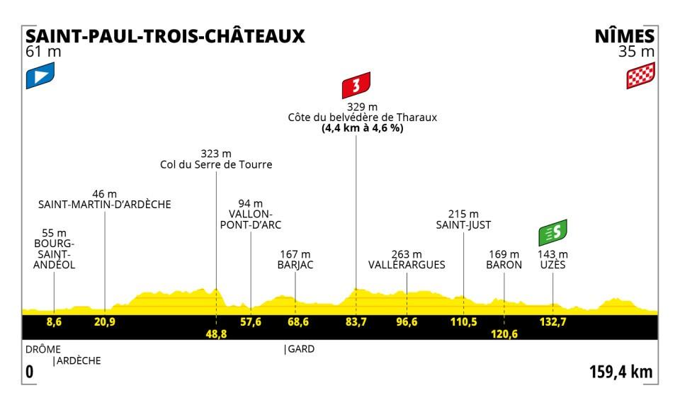 fba6b - Tour de Francia: Eslovenia vs INEOS