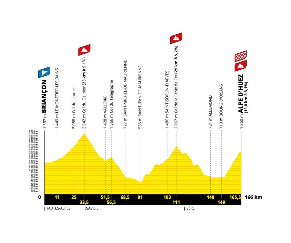 La etapa Reina del Tour