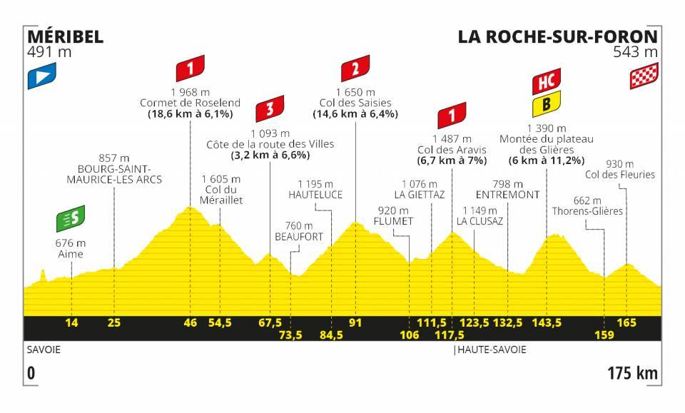 tOfficial 2020 Tour Dr France Thread.. - Page 2 Bde8d