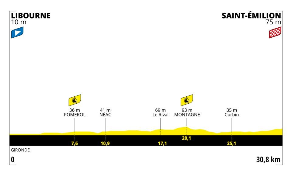 f9270 - Tour de Francia: Eslovenia vs INEOS