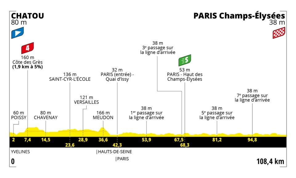 53959 - Tour de Francia: Eslovenia vs INEOS