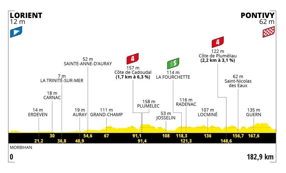 d6b5a - Tour de Francia: Eslovenia vs INEOS