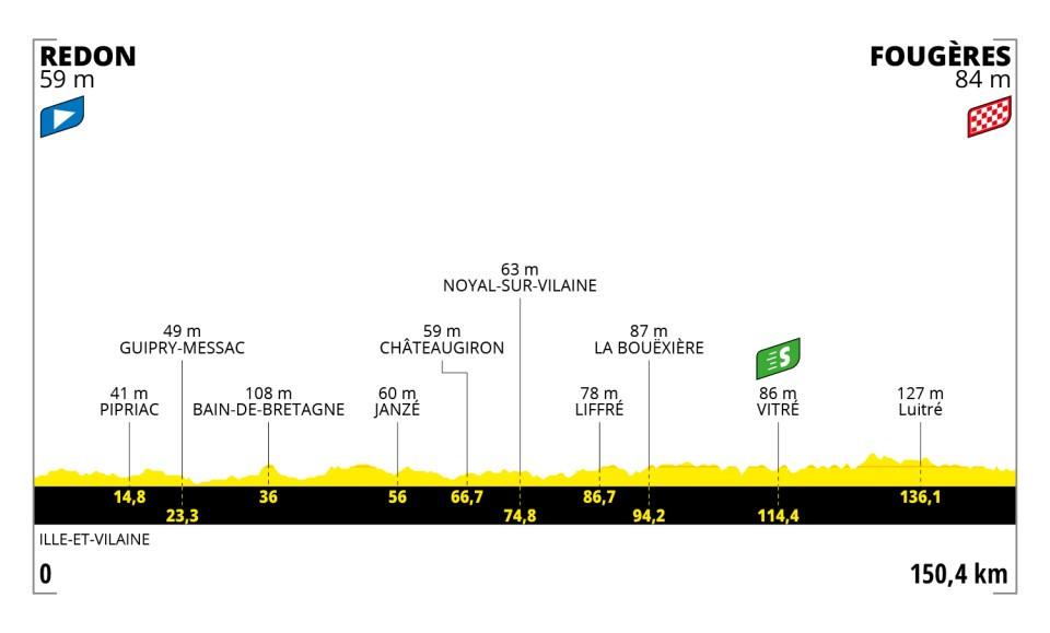 9bef7 - Tour de Francia: Eslovenia vs INEOS