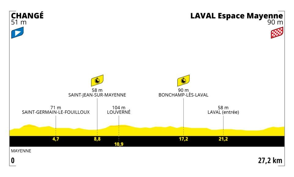 7ad98 - Tour de Francia: Eslovenia vs INEOS