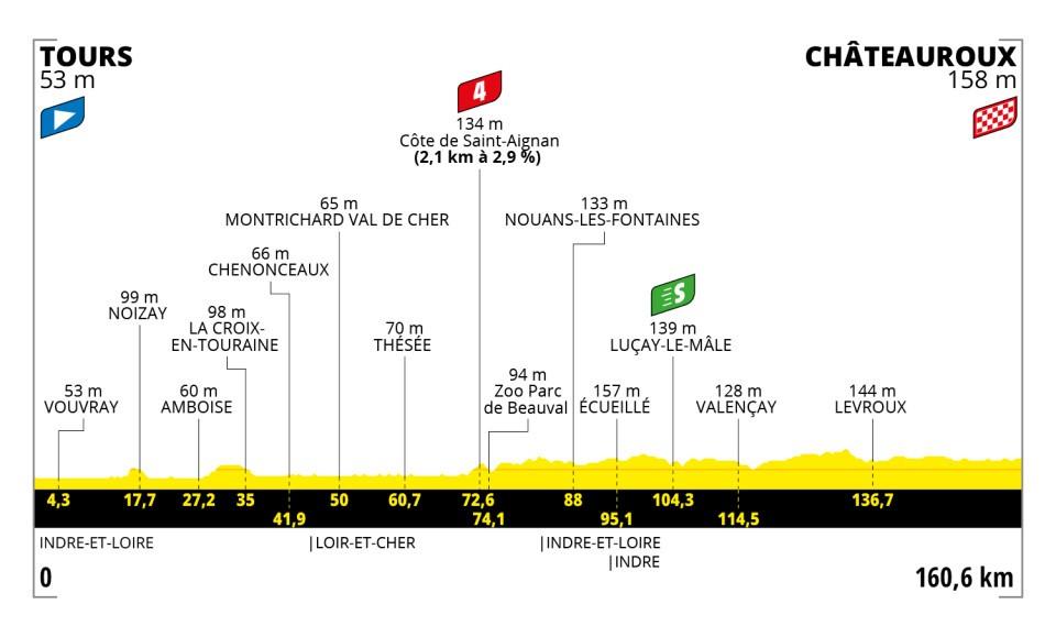 0253f - Tour de Francia: Eslovenia vs INEOS