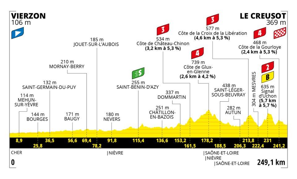 3c82e - Tour de Francia: Eslovenia vs INEOS