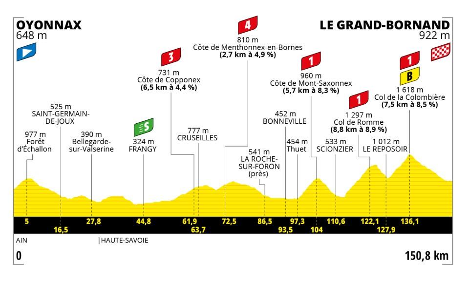 989df - Tour de Francia: Eslovenia vs INEOS