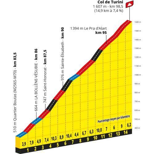 Froome y Thomas toman la delantera y reconocen la dureza de la etapa 2 del Tour de Francia