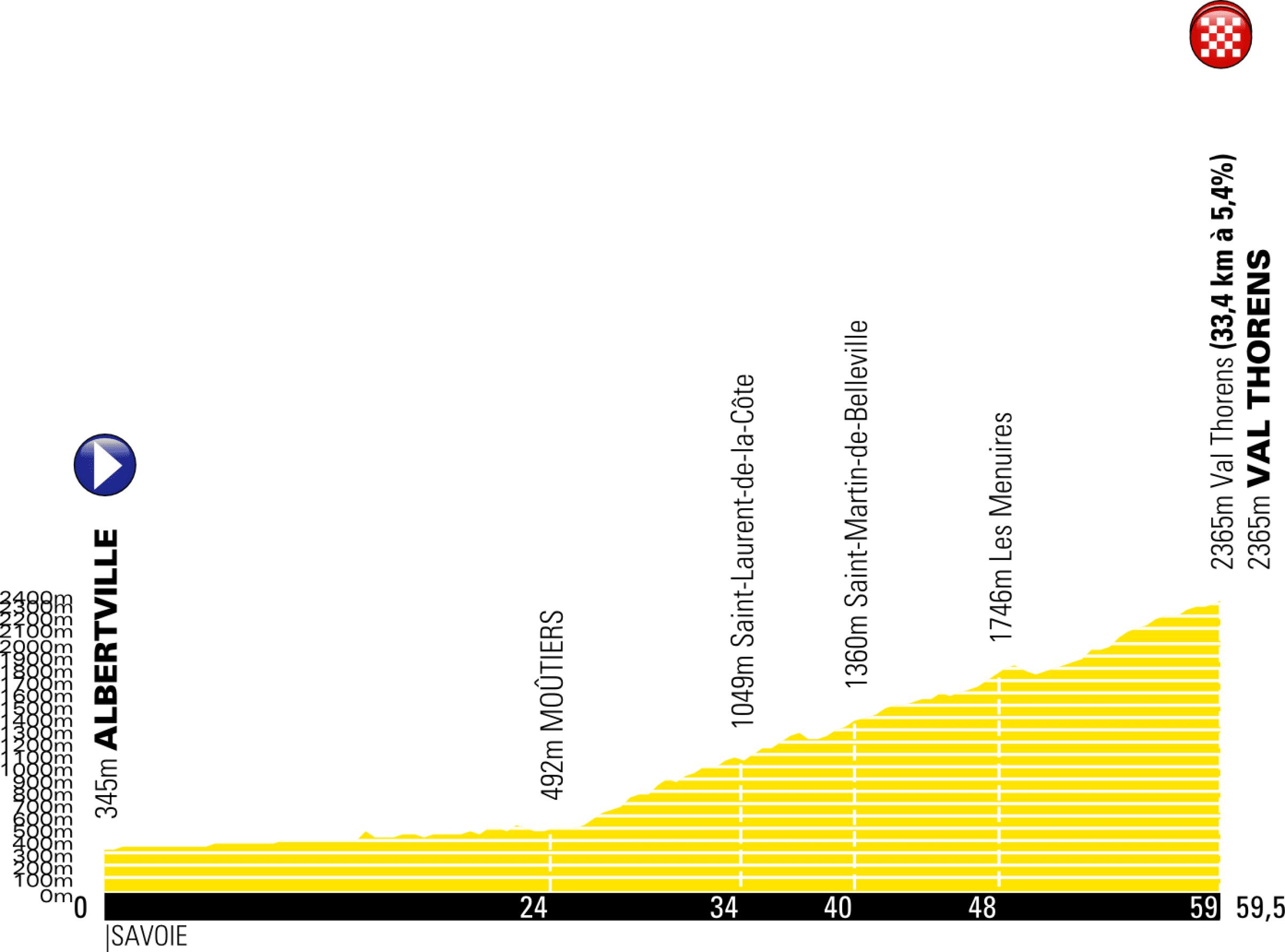 Tour de France  - Page 23 7fbe8