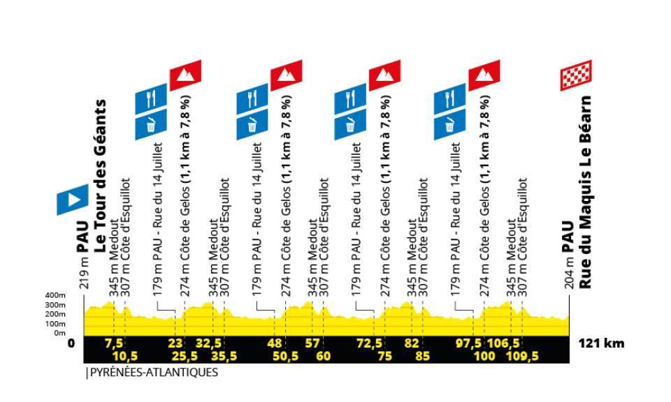 La Course by Le Tour de France 1.WWT FRA (3ª Cat)  412da