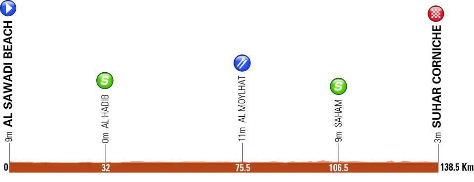 UCI Asia Tour - Page 3 0e390