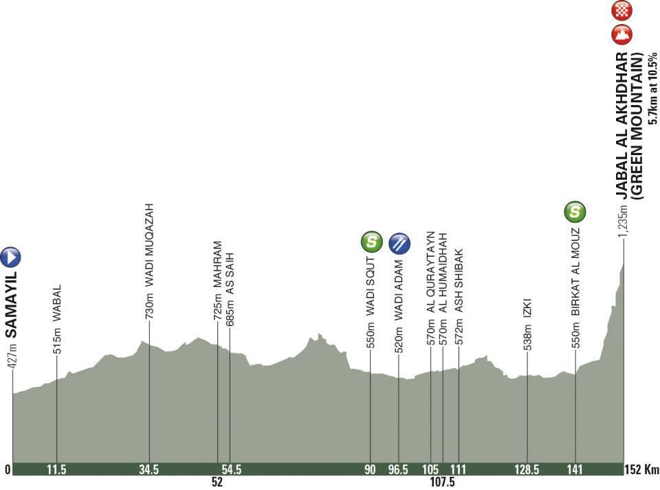 UCI Asia Tour - Page 3 8e344