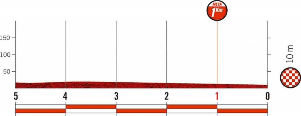 La Vuelta 2019 Bcc26