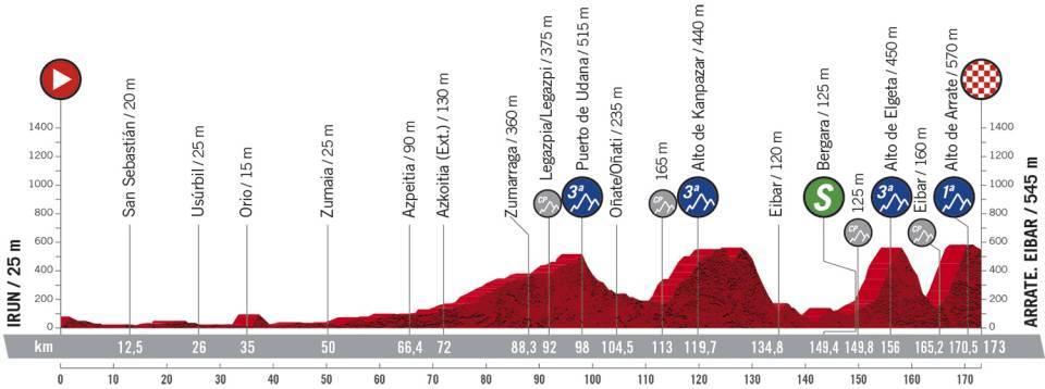 Vuelta a España 2.UWT ESP (GRAN VUELTA) 7/7  47a22