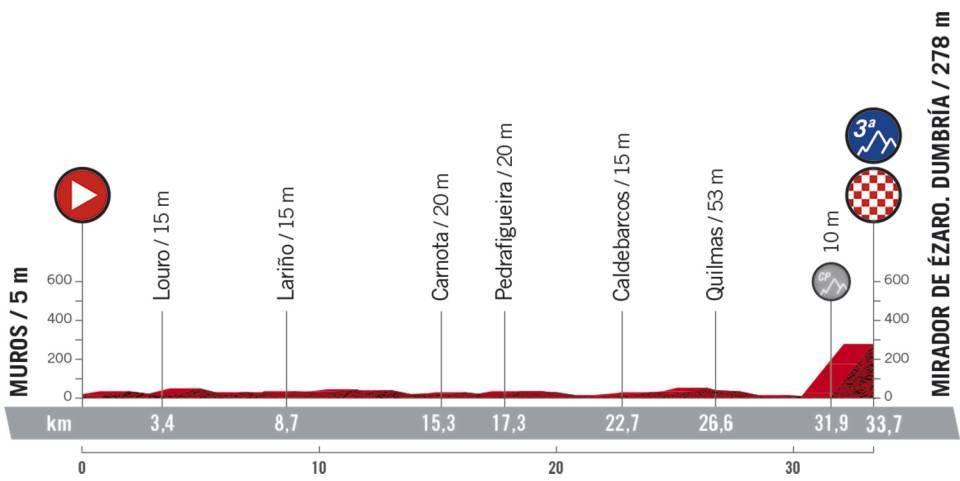 Vuelta a España 2.UWT ESP (GRAN VUELTA) 7/7  56384