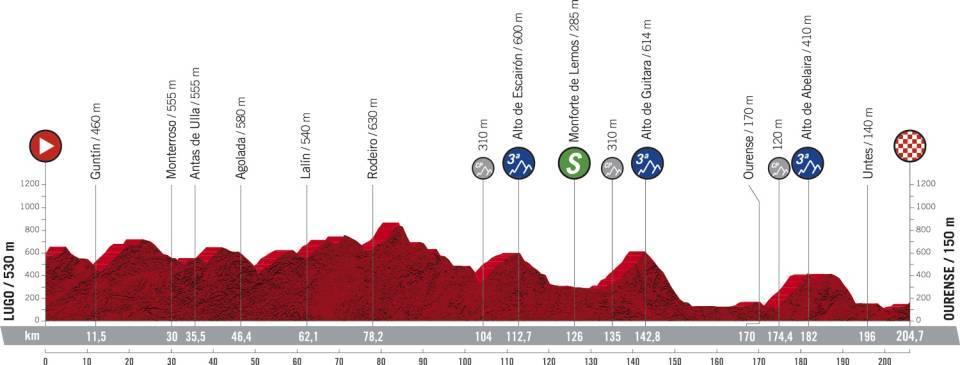 Vuelta a España 2.UWT ESP (GRAN VUELTA) 7/7  Af3ca