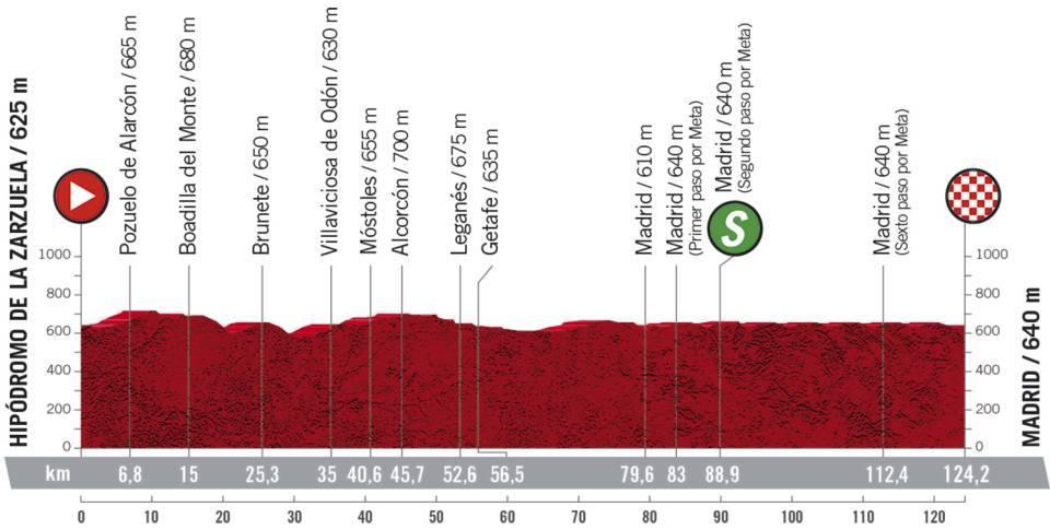Vuelta a España 2.UWT ESP (GRAN VUELTA) 7/7  Cb7d9