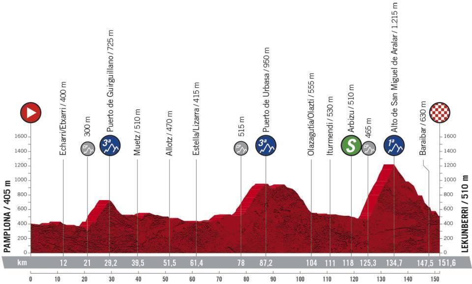 Vuelta a España 2.UWT ESP (GRAN VUELTA) 7/7  5ab67