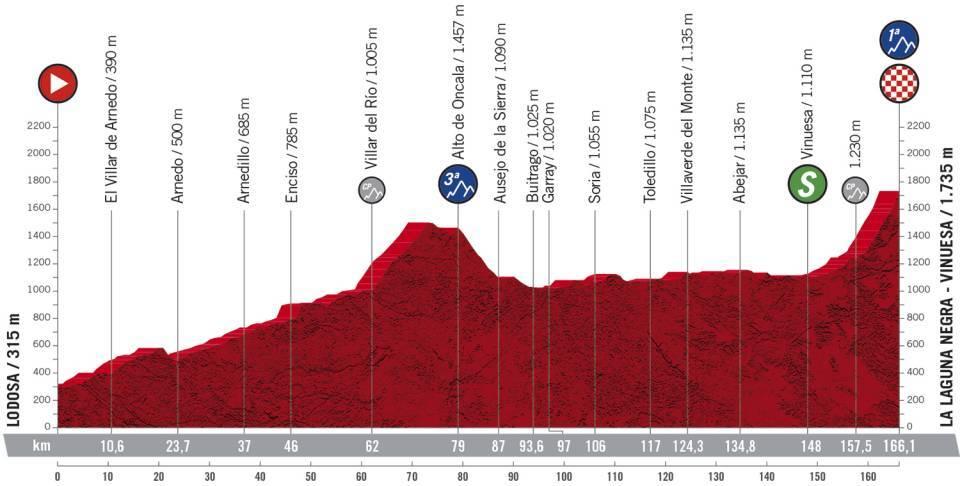 Vuelta a España 2.UWT ESP (GRAN VUELTA) 7/7  94384