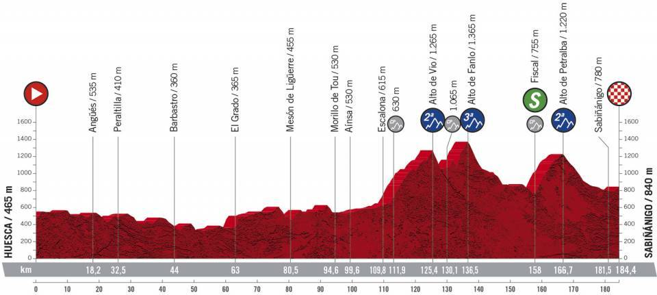 Vuelta a España 2.UWT ESP (GRAN VUELTA) 7/7  0ce26