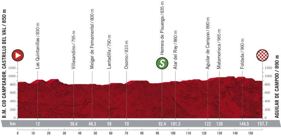 d15ec - La Vuelta 2020 - Análisis de la segunda semana